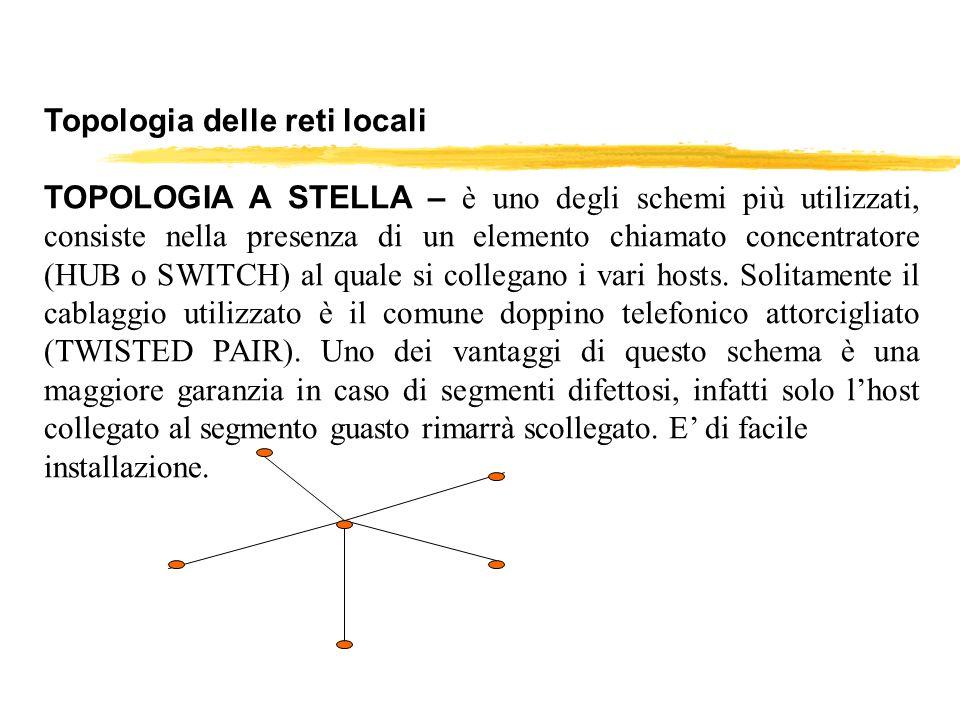 Topologia delle reti locali
