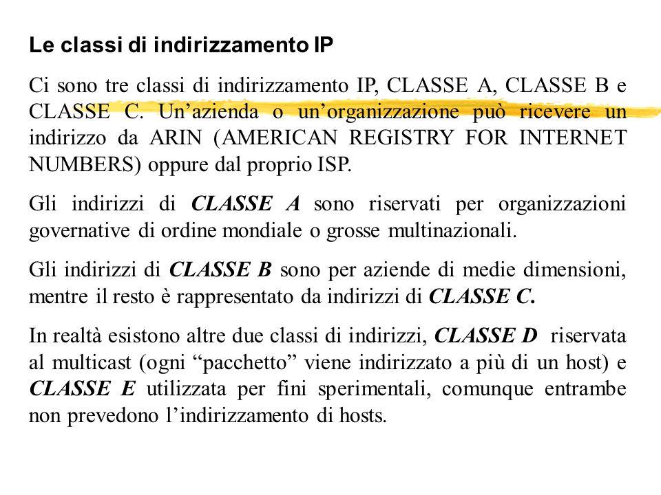 Le classi di indirizzamento IP