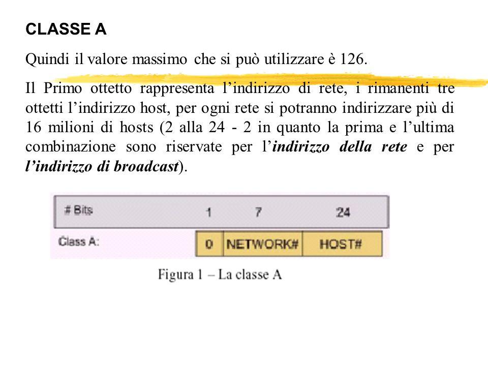 CLASSE A Quindi il valore massimo che si può utilizzare è 126.
