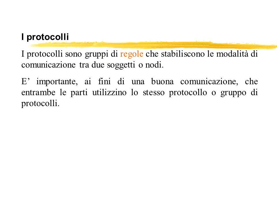 I protocolli I protocolli sono gruppi di regole che stabiliscono le modalità di comunicazione tra due soggetti o nodi.