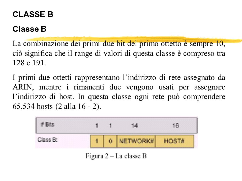 CLASSE B Classe B.