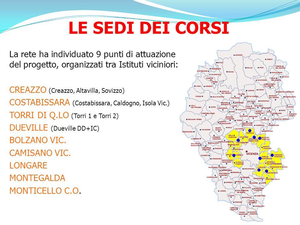 LE SEDI DEI CORSI La rete ha individuato 9 punti di attuazione del progetto, organizzati tra Istituti viciniori: