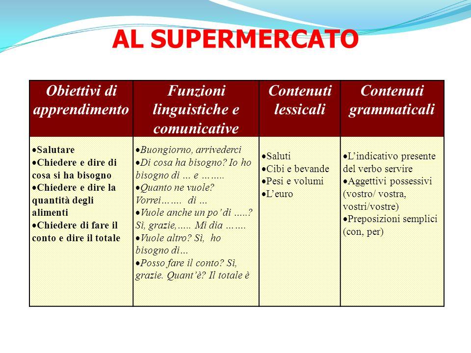 AL SUPERMERCATO Obiettivi di apprendimento