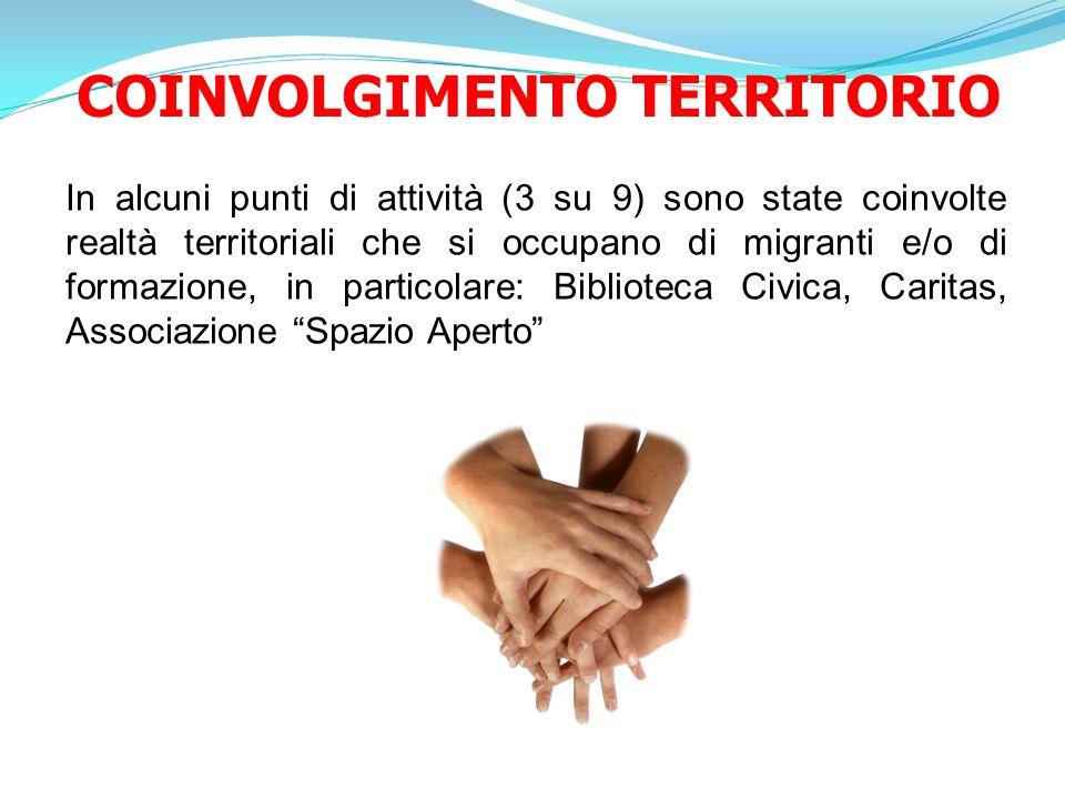 COINVOLGIMENTO TERRITORIO