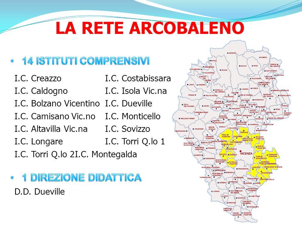 LA RETE ARCOBALENO I.C. Creazzo I.C. Costabissara