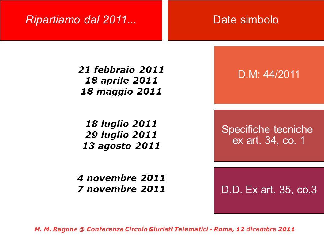 Ripartiamo dal 2011... Date simbolo D.M: 44/2011 Specifiche tecniche