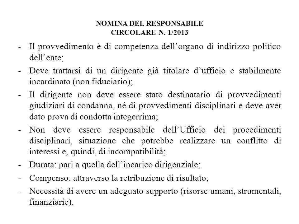 NOMINA DEL RESPONSABILE CIRCOLARE N. 1/2013