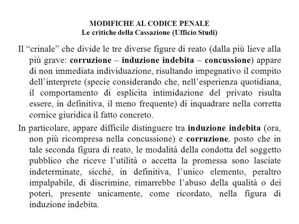 MODIFICHE AL CODICE PENALE Le critiche della Cassazione (Ufficio Studi)