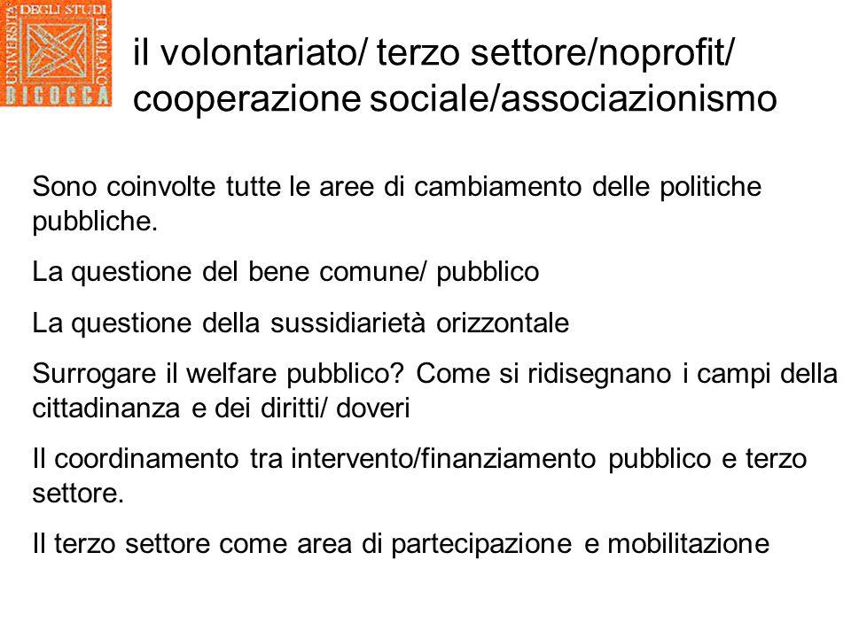 il volontariato/ terzo settore/noprofit/ cooperazione sociale/associazionismo