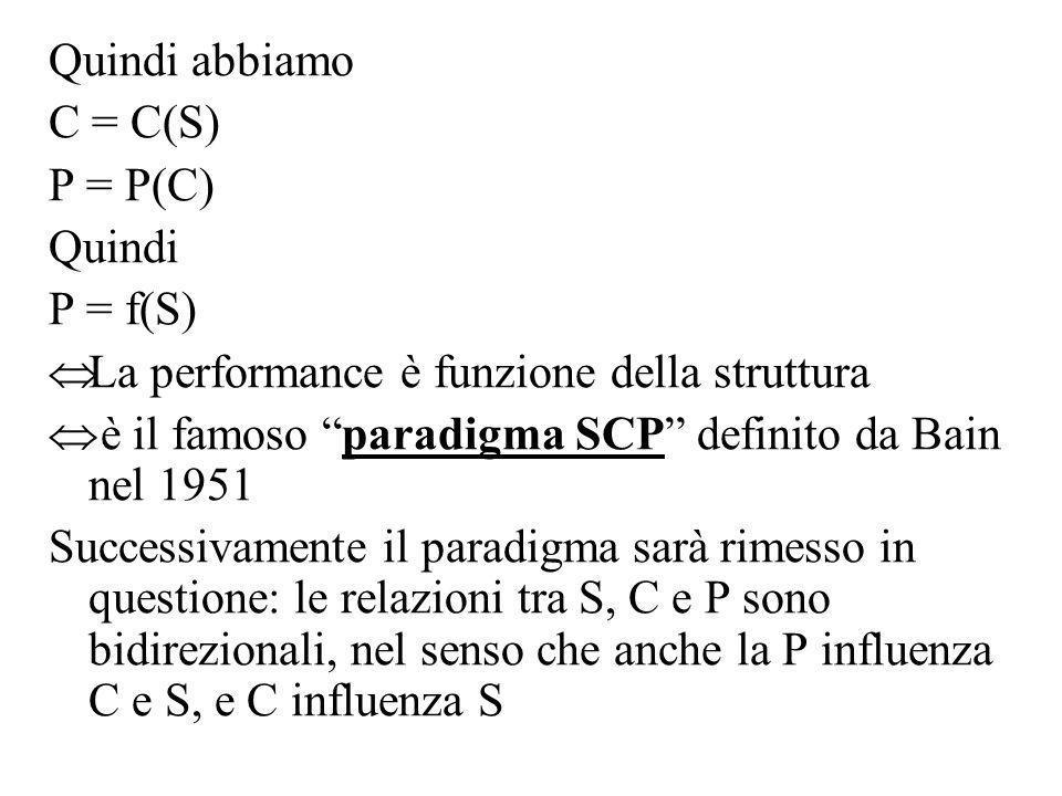 Quindi abbiamoC = C(S) P = P(C) Quindi. P = f(S) La performance è funzione della struttura. è il famoso paradigma SCP definito da Bain nel 1951.