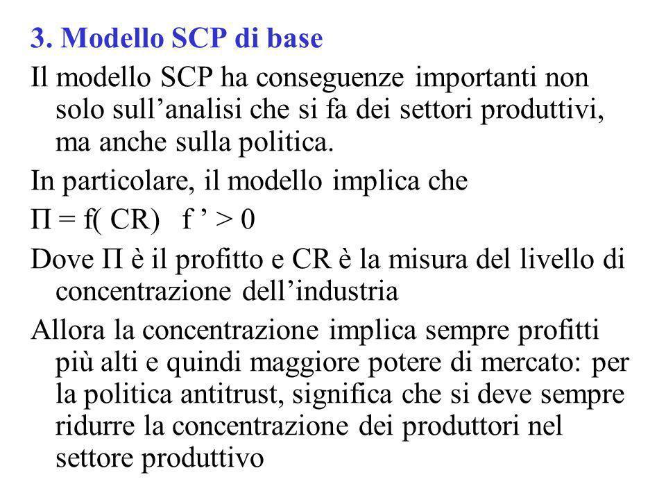 3. Modello SCP di baseIl modello SCP ha conseguenze importanti non solo sull'analisi che si fa dei settori produttivi, ma anche sulla politica.