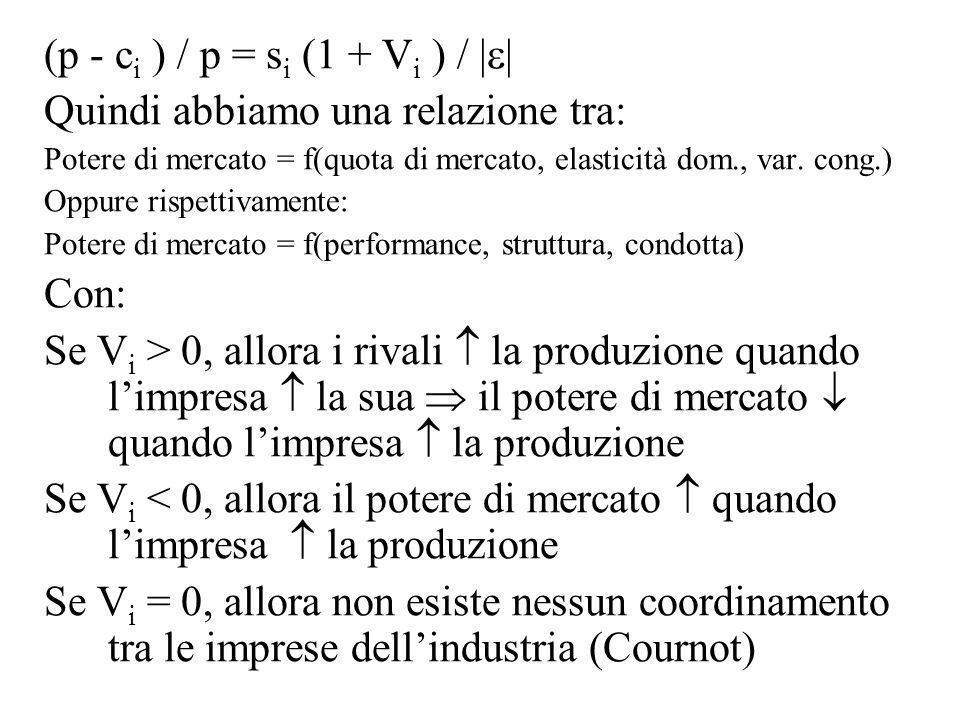 (p - ci ) / p = si (1 + Vi ) / || Quindi abbiamo una relazione tra: