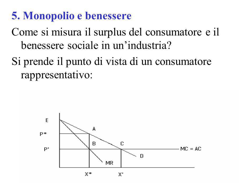 5. Monopolio e benessere Come si misura il surplus del consumatore e il benessere sociale in un'industria