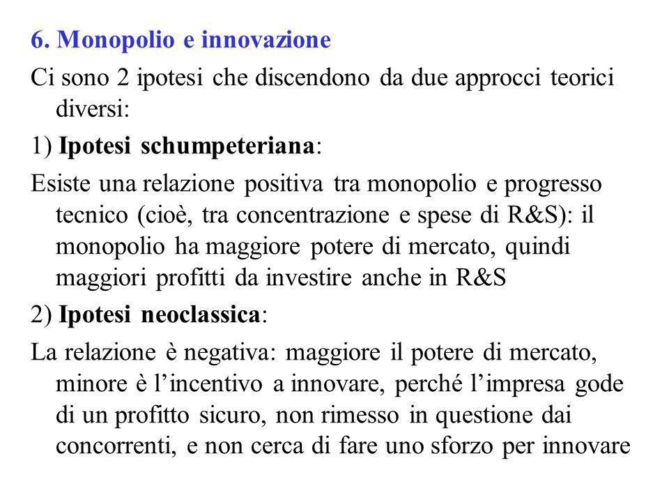 6. Monopolio e innovazione