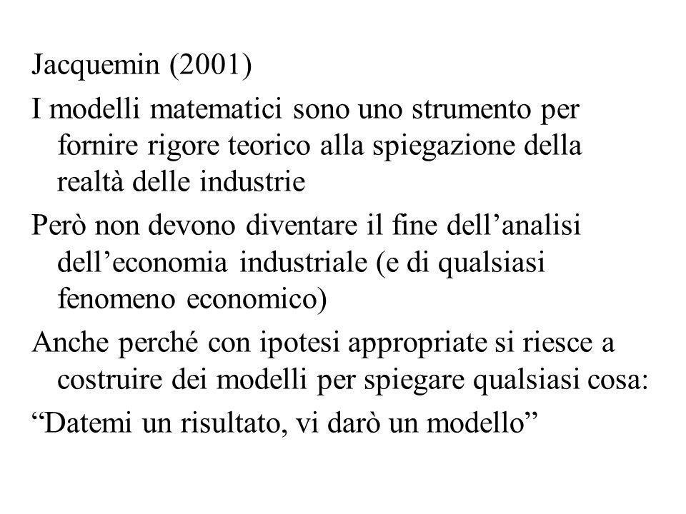 Jacquemin (2001) I modelli matematici sono uno strumento per fornire rigore teorico alla spiegazione della realtà delle industrie.