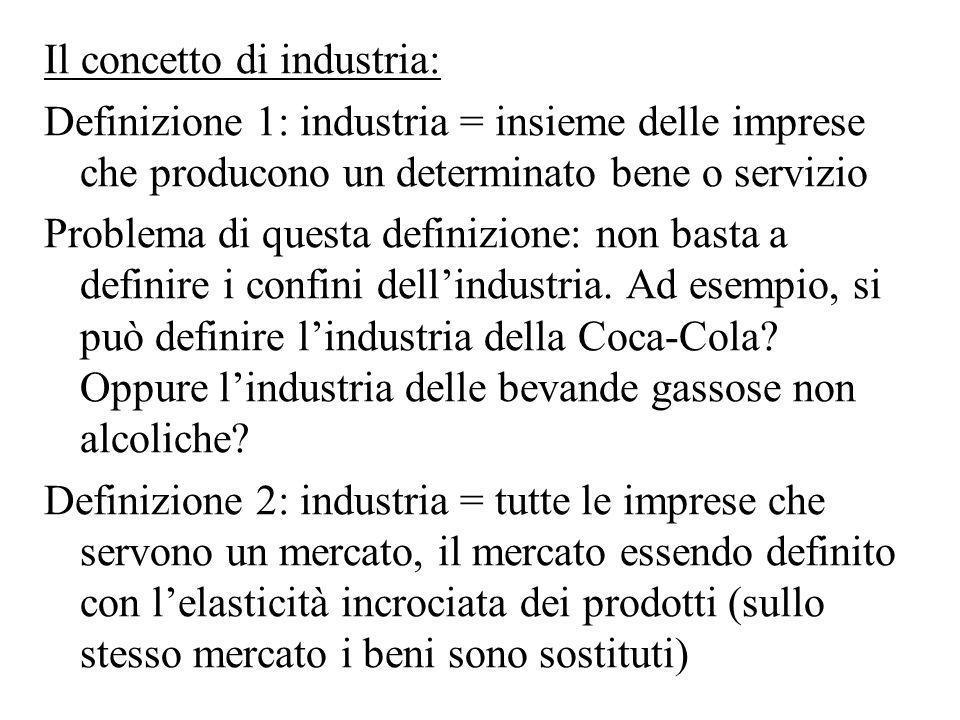 Il concetto di industria: