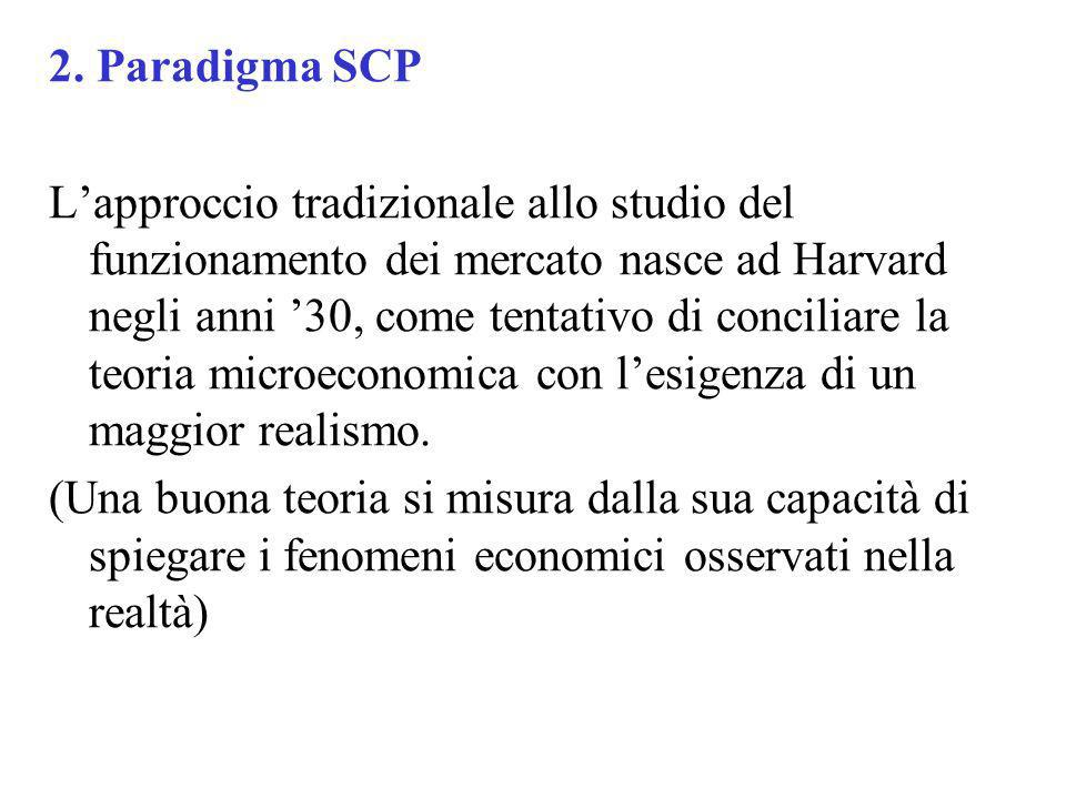 2. Paradigma SCP