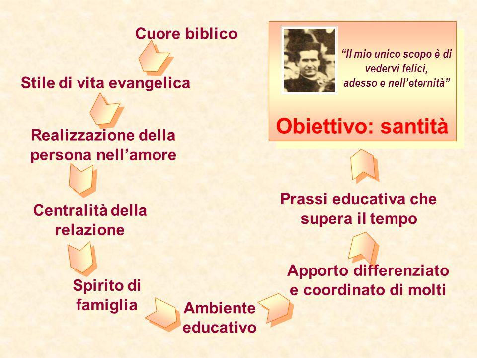 Obiettivo: santità Cuore biblico Stile di vita evangelica