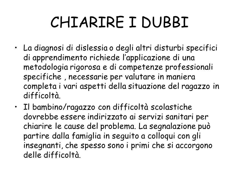 CHIARIRE I DUBBI