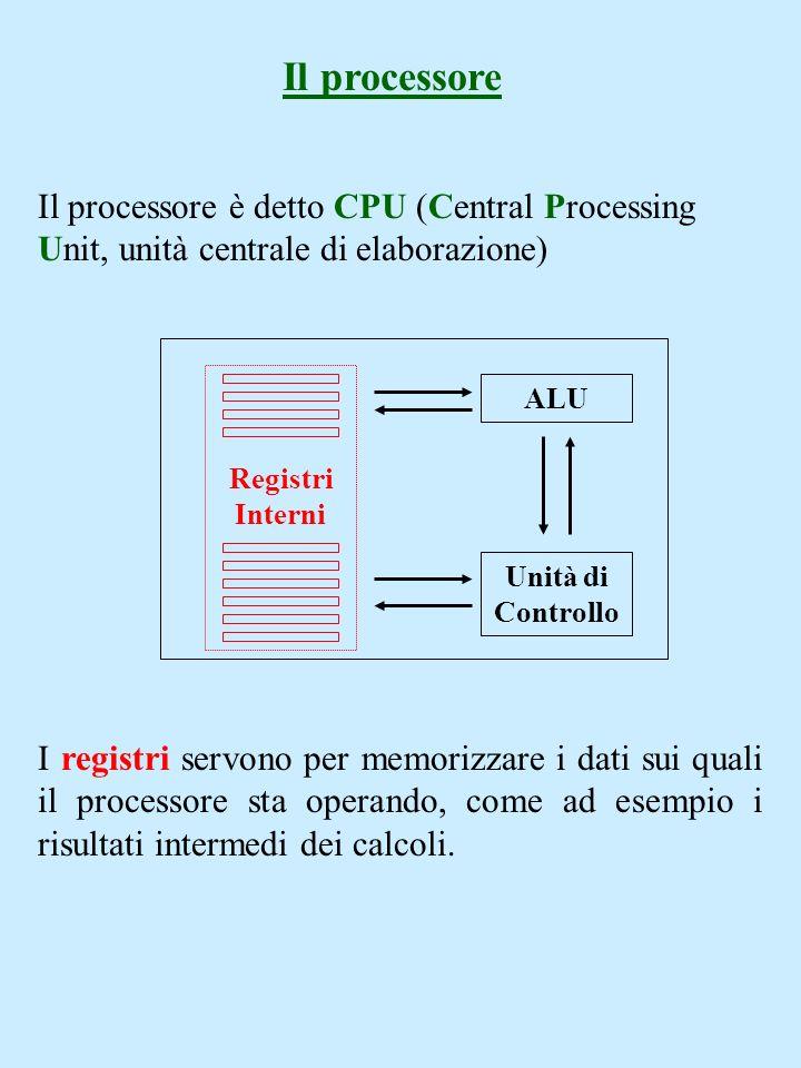 Il processoreIl processore è detto CPU (Central Processing Unit, unità centrale di elaborazione) Registri Interni.