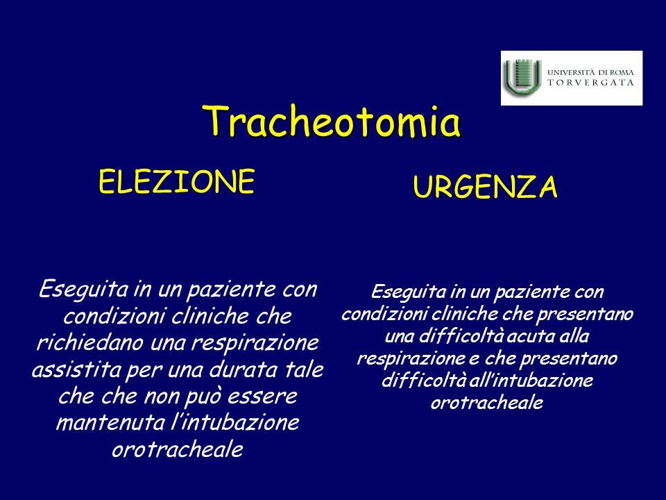 Tracheotomia ELEZIONE URGENZA
