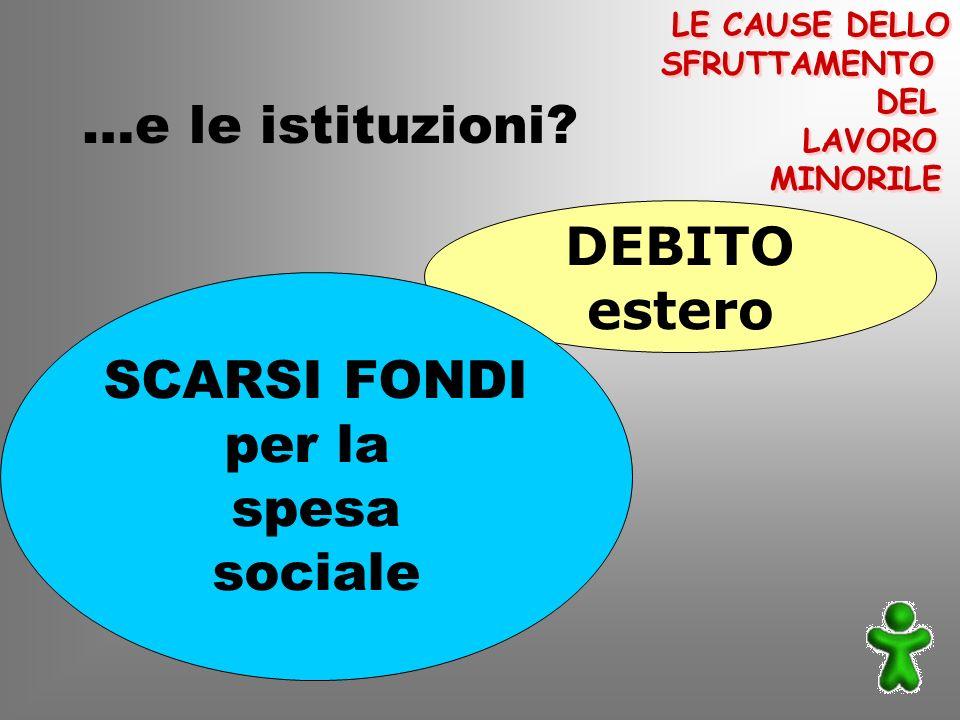 …e le istituzioni DEBITO estero SCARSI FONDI per la spesa sociale