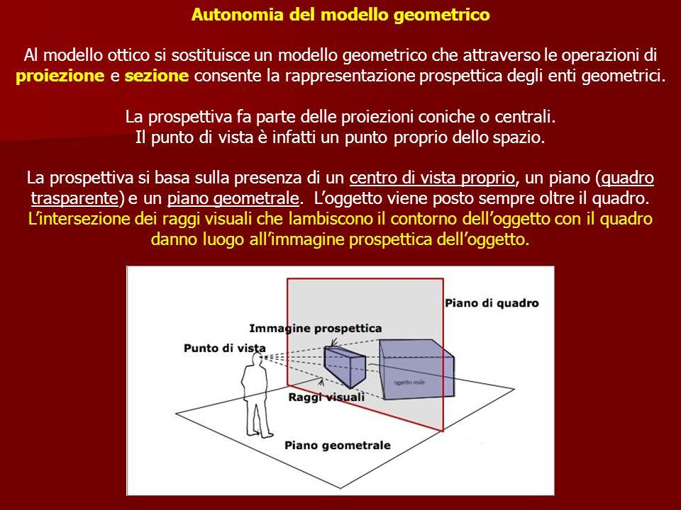 Autonomia del modello geometrico