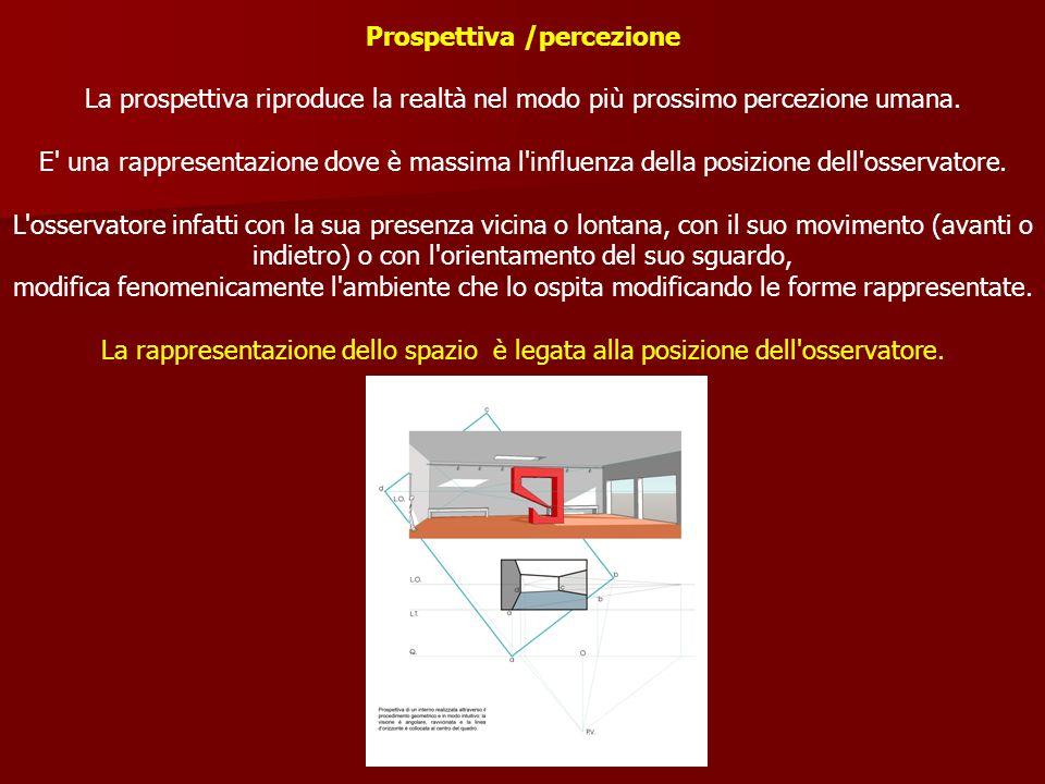 Prospettiva /percezione