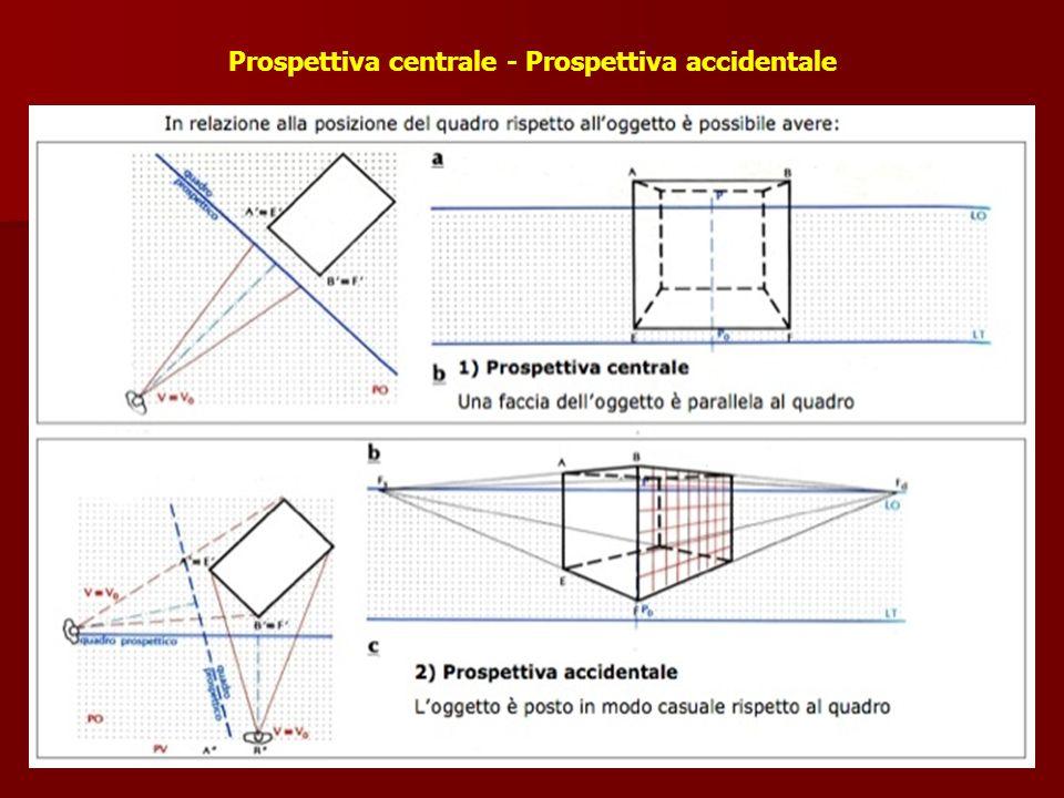 Prospettiva centrale - Prospettiva accidentale