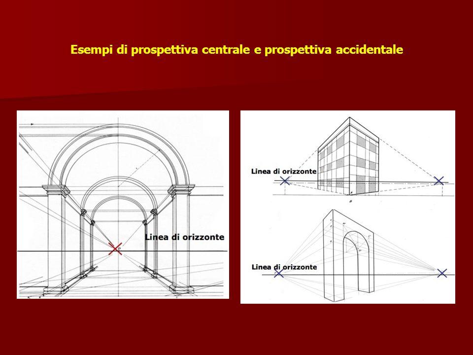 Esempi di prospettiva centrale e prospettiva accidentale