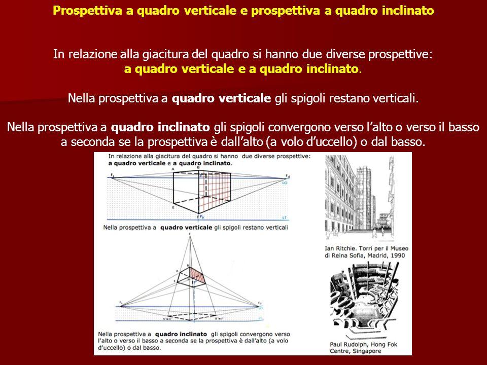 Prospettiva a quadro verticale e prospettiva a quadro inclinato