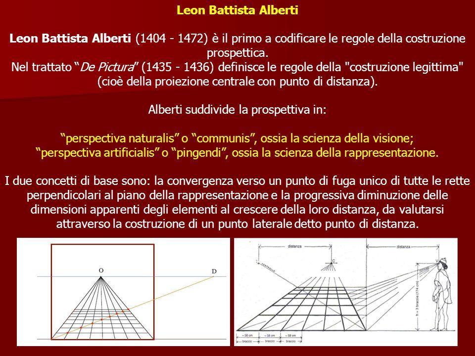 Alberti suddivide la prospettiva in: