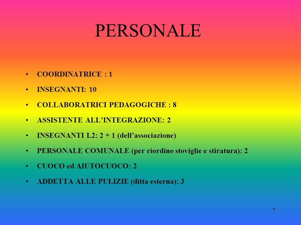 PERSONALE COORDINATRICE : 1 INSEGNANTI: 10
