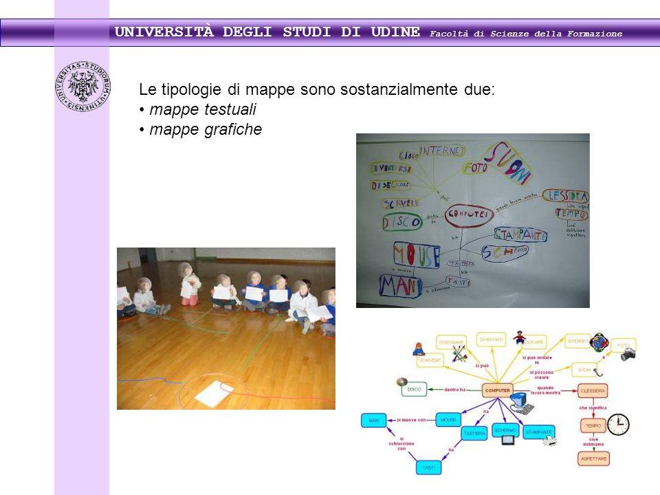 UNIVERSITÀ DEGLI STUDI DI UDINE Facoltà di Scienze della Formazione