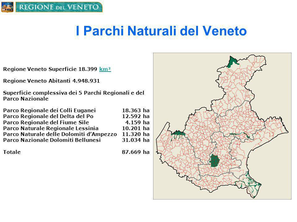 I Parchi Naturali del Veneto