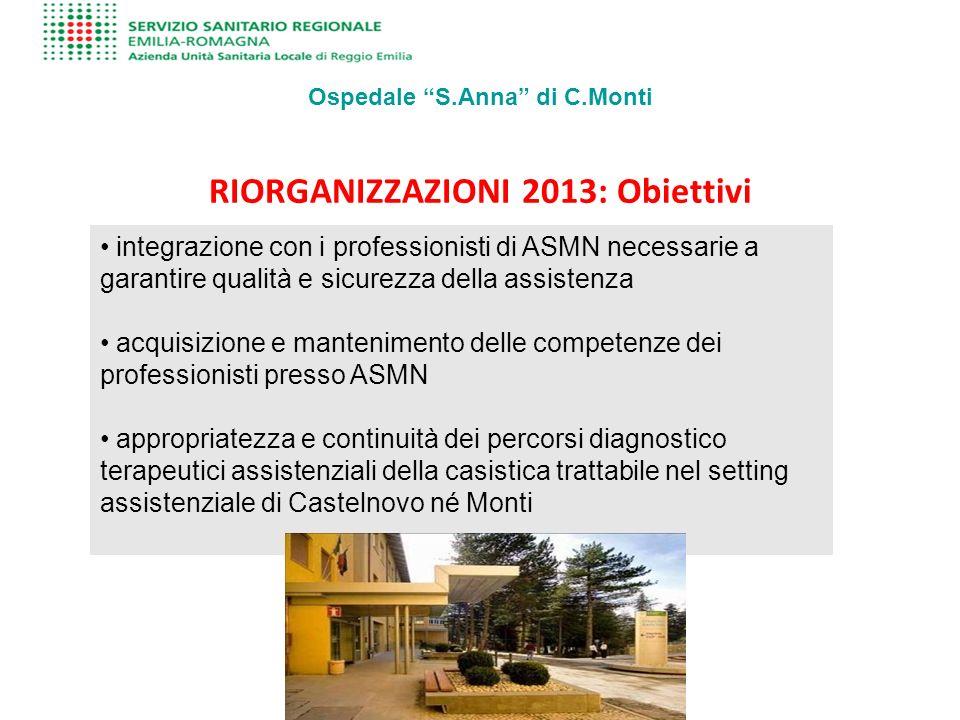 Ospedale S.Anna di C.Monti RIORGANIZZAZIONI 2013: Obiettivi