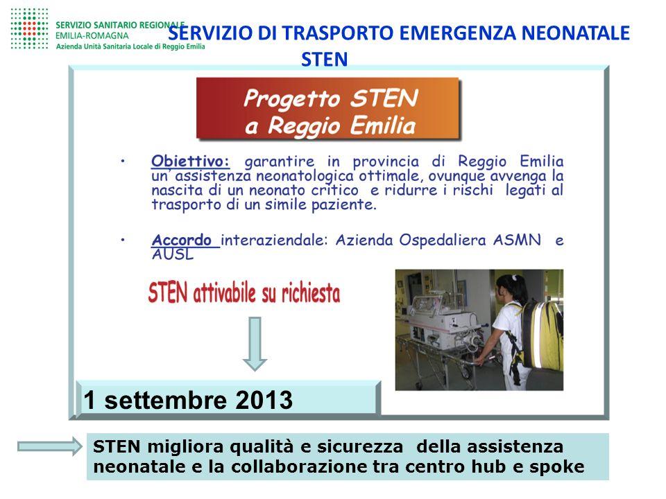 1 settembre 2013 SERVIZIO DI TRASPORTO EMERGENZA NEONATALE STEN