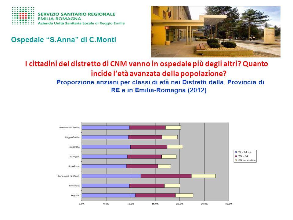 Ospedale S.Anna di C.Monti
