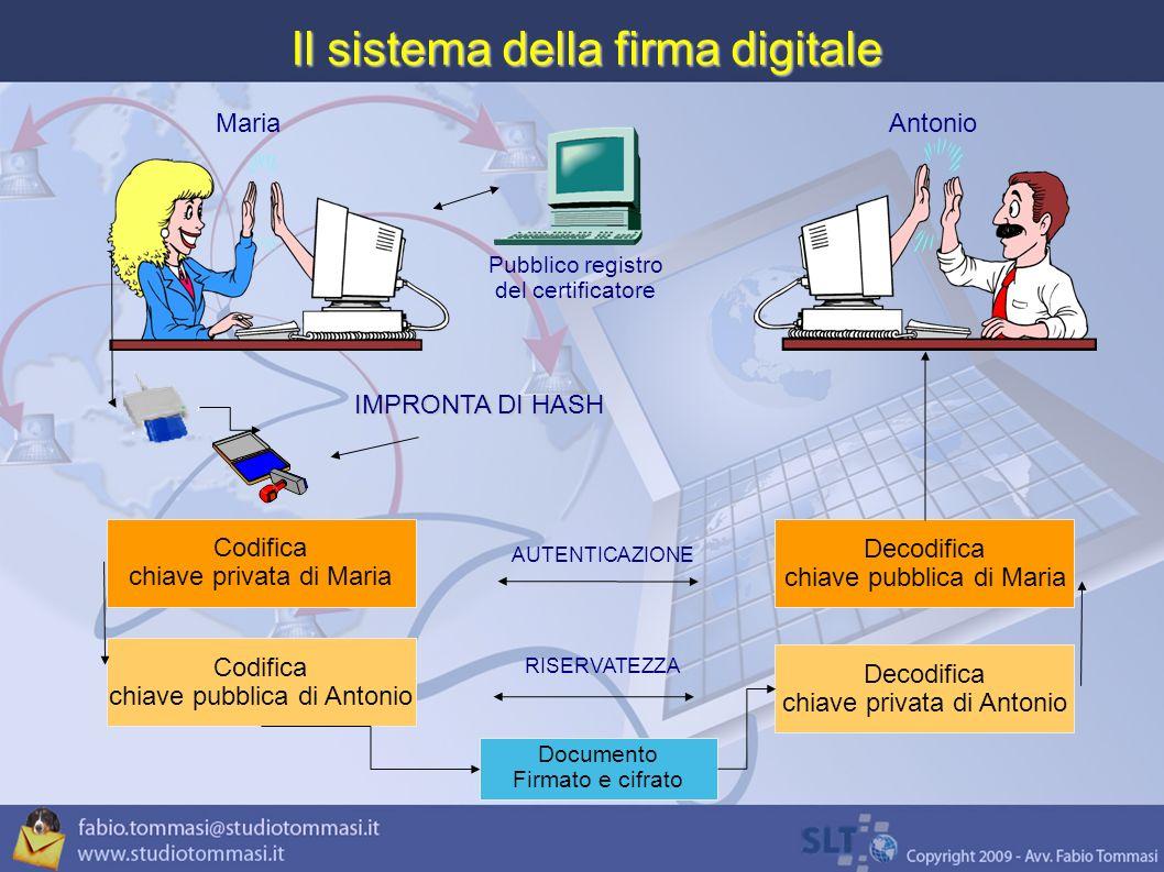 Il sistema della firma digitale