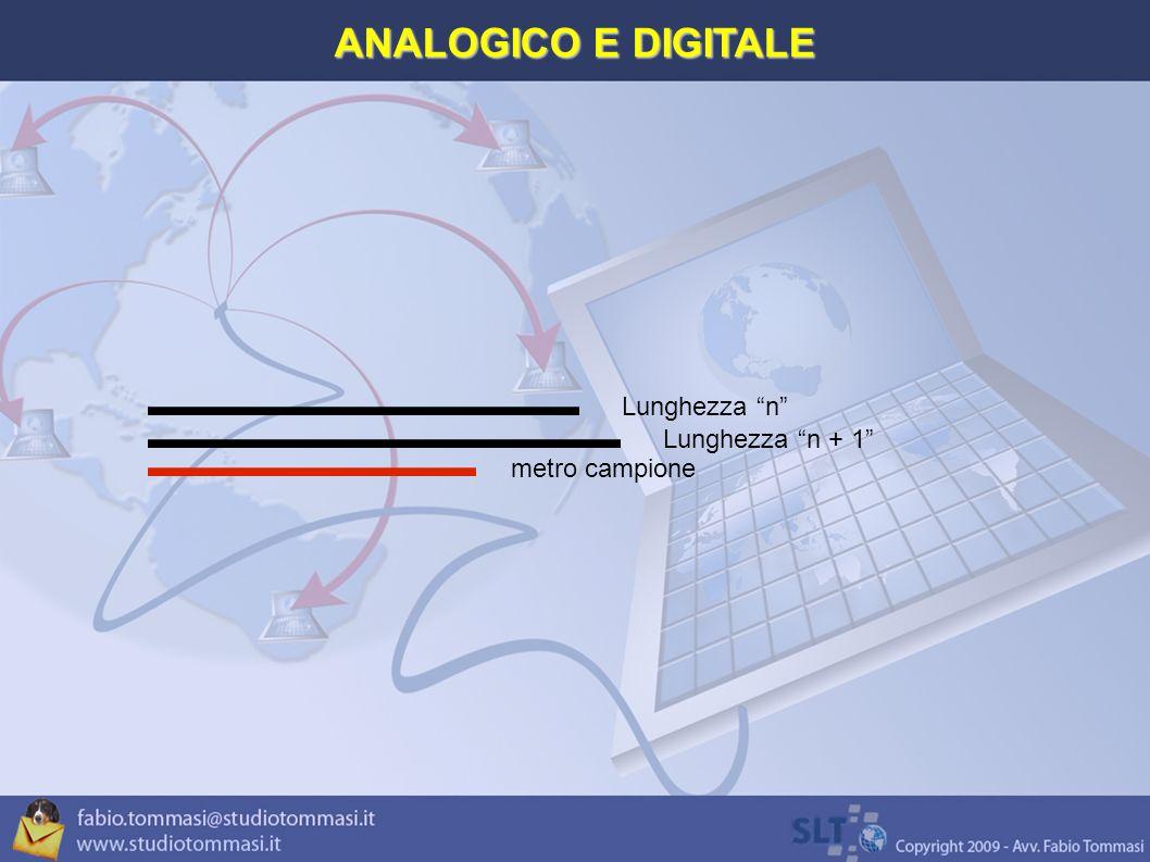 ANALOGICO E DIGITALE Lunghezza n Lunghezza n + 1 metro campione