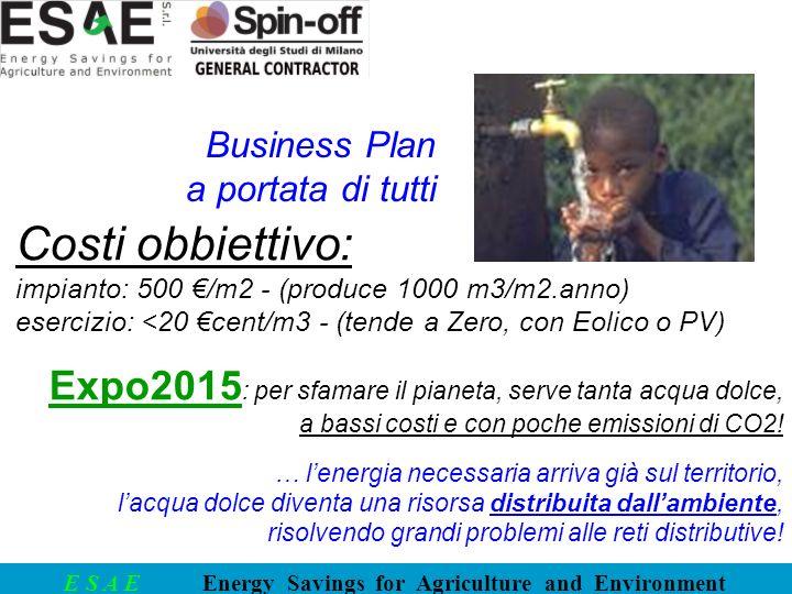 Business Plan a portata di tutti. Costi obbiettivo: impianto: 500 €/m2 - (produce 1000 m3/m2.anno)