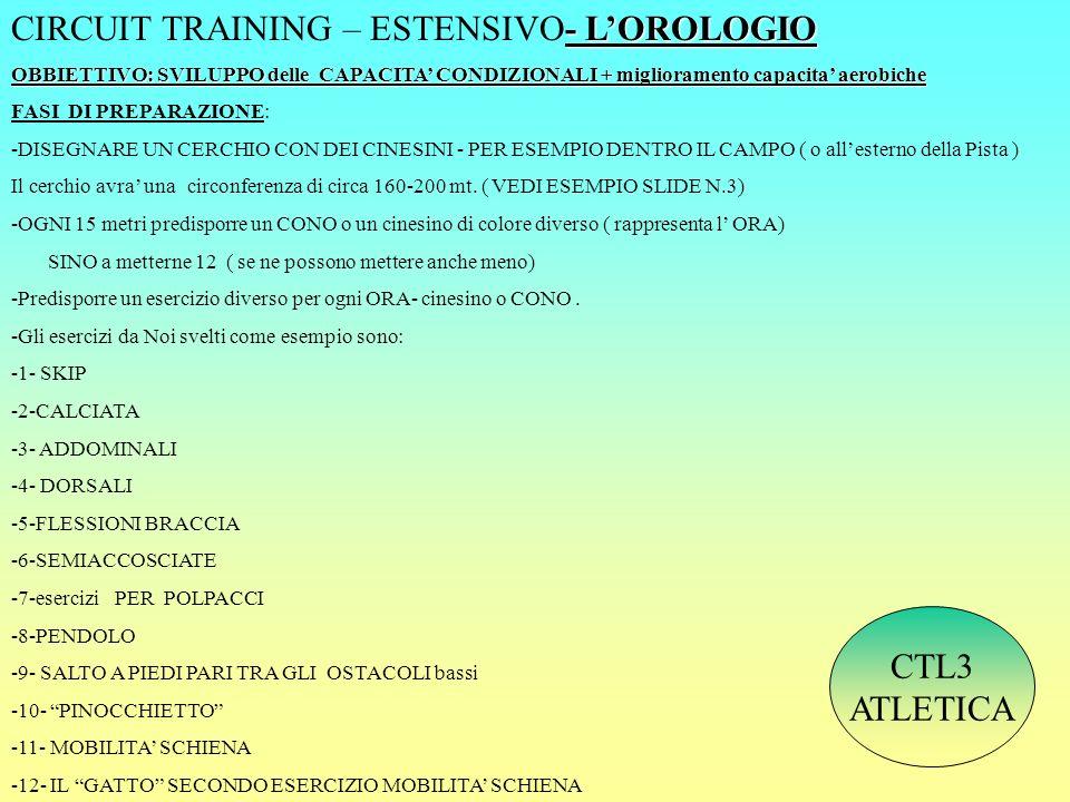 CIRCUIT TRAINING – ESTENSIVO- L'OROLOGIO