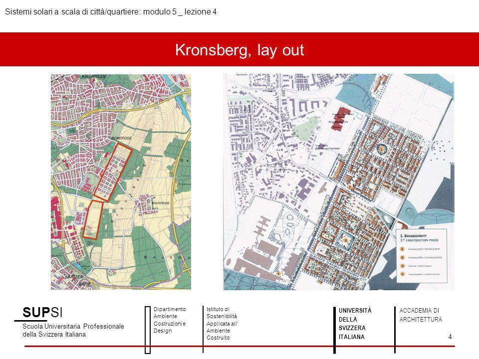 Kronsberg, lay out SUPSI