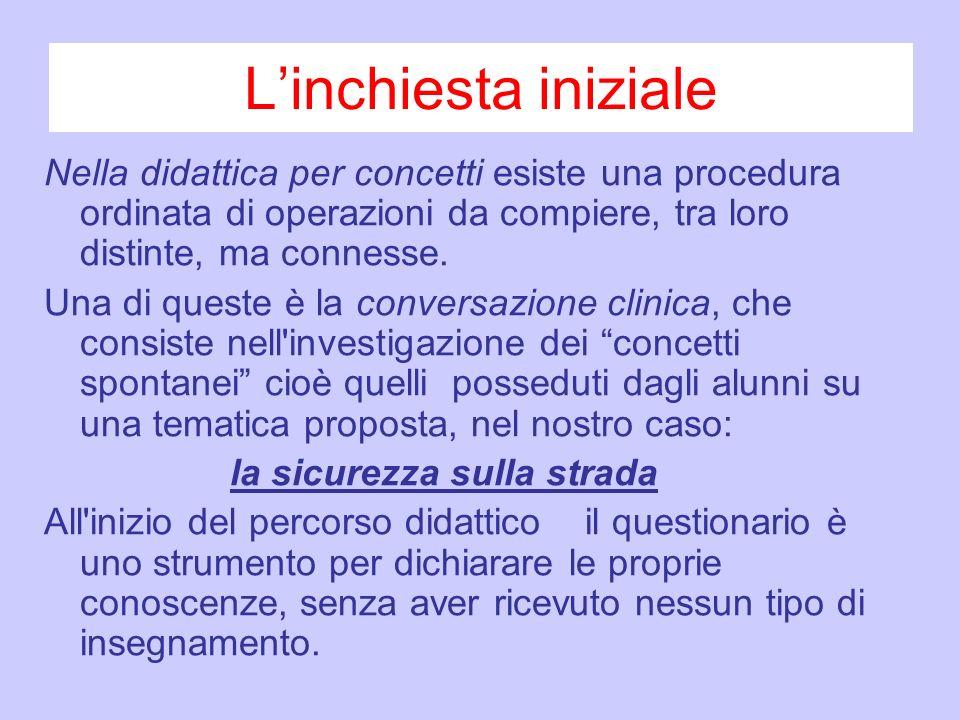 L'inchiesta iniziale Nella didattica per concetti esiste una procedura ordinata di operazioni da compiere, tra loro distinte, ma connesse.