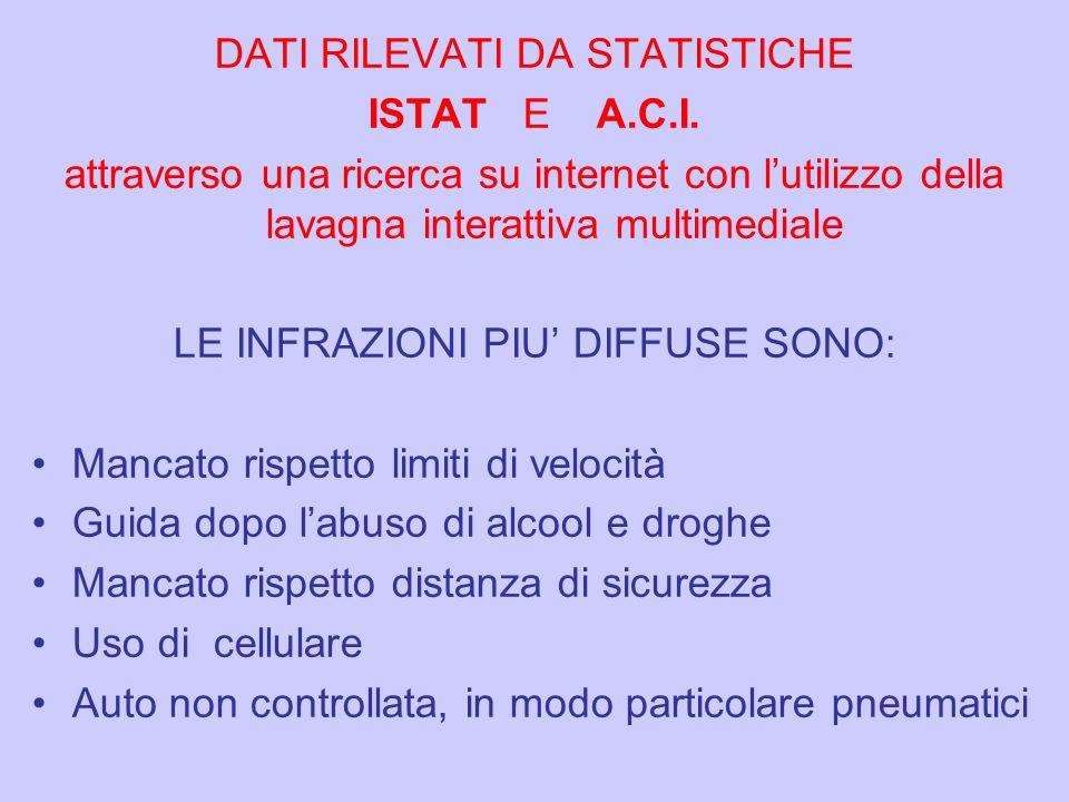 DATI RILEVATI DA STATISTICHE ISTAT E A.C.I.