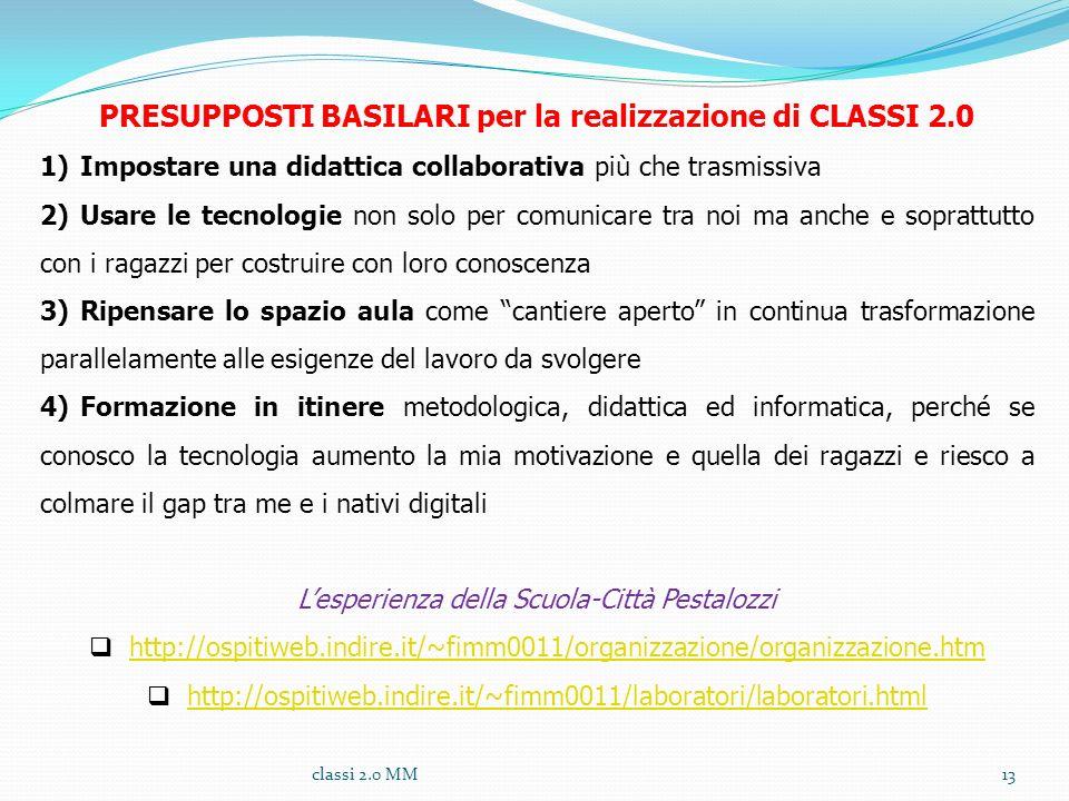 PRESUPPOSTI BASILARI per la realizzazione di CLASSI 2.0