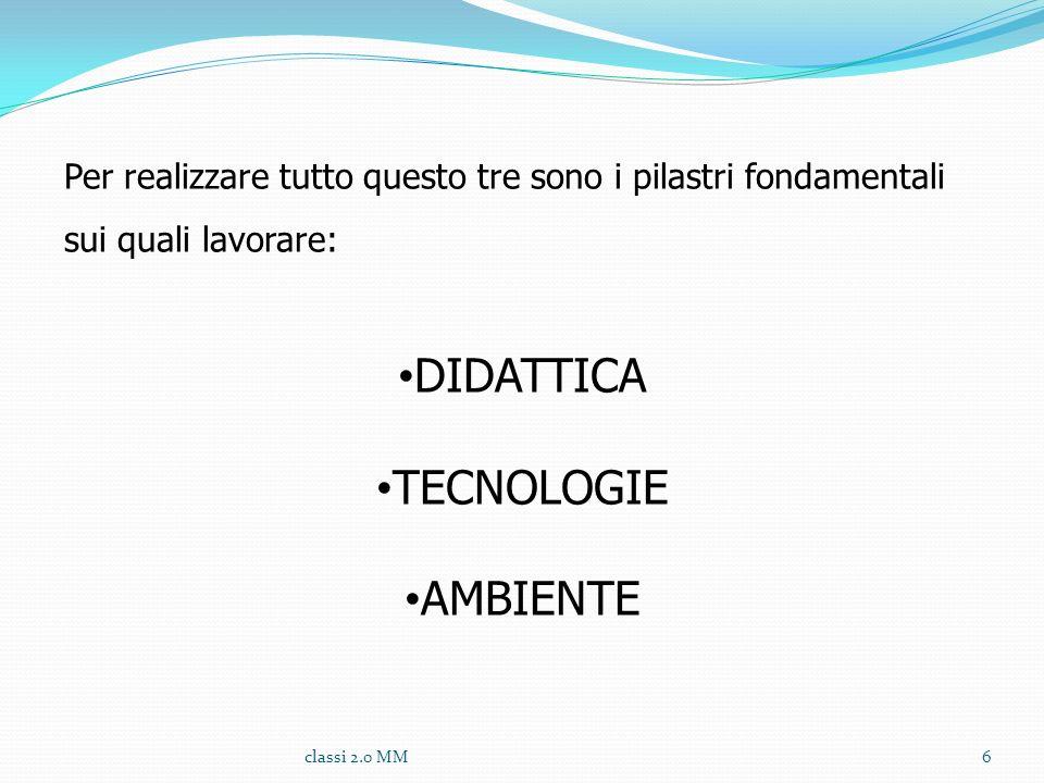 DIDATTICA TECNOLOGIE AMBIENTE