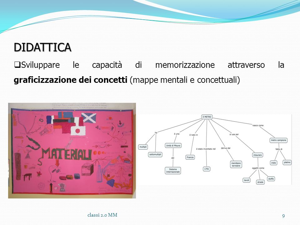 DIDATTICA Sviluppare le capacità di memorizzazione attraverso la graficizzazione dei concetti (mappe mentali e concettuali)
