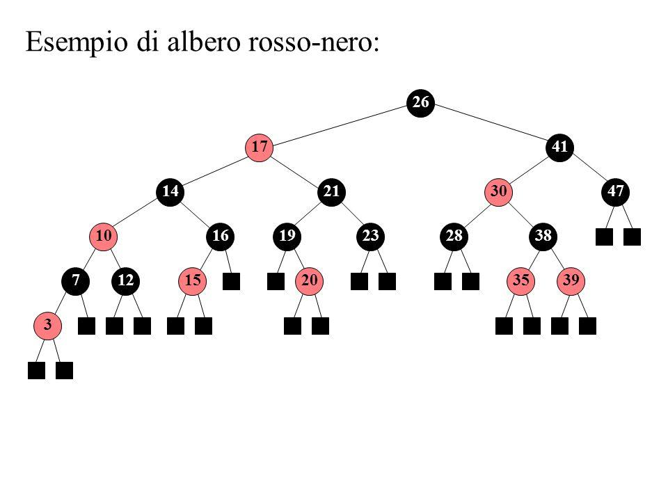 Esempio di albero rosso-nero: