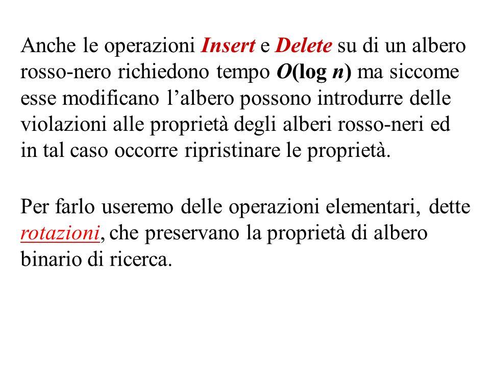 Anche le operazioni Insert e Delete su di un albero rosso-nero richiedono tempo O(log n) ma siccome esse modificano l'albero possono introdurre delle violazioni alle proprietà degli alberi rosso-neri ed in tal caso occorre ripristinare le proprietà.